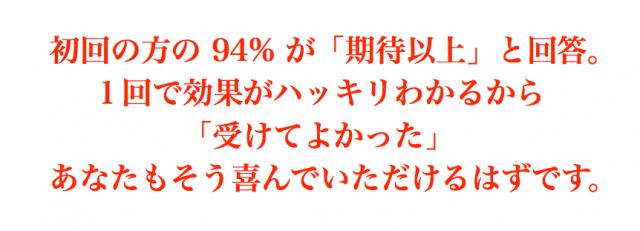 初回に94%が期待以上と回答。受けてよかったと喜んでいただいています。